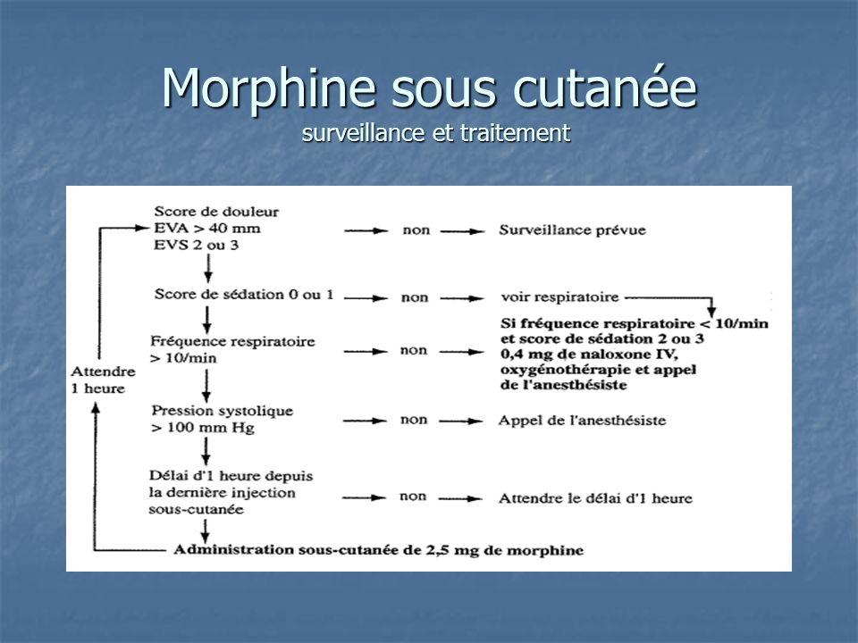 Morphine sous cutanée surveillance et traitement