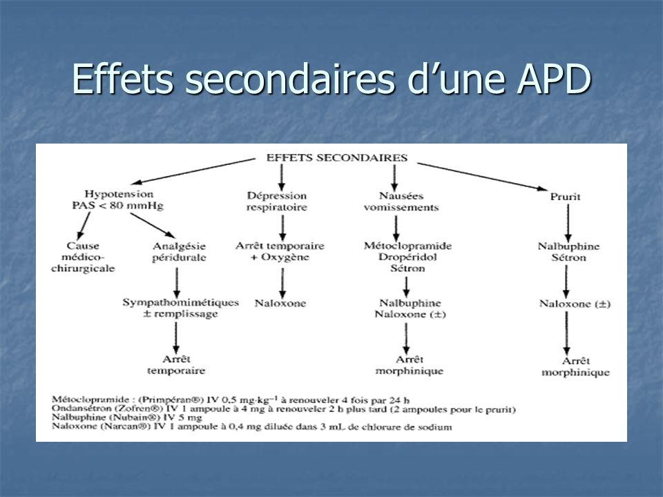 Effets secondaires d'une APD