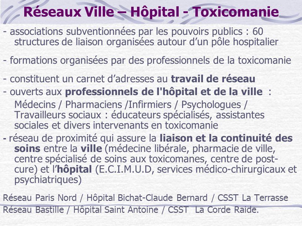 Réseaux Ville – Hôpital - Toxicomanie