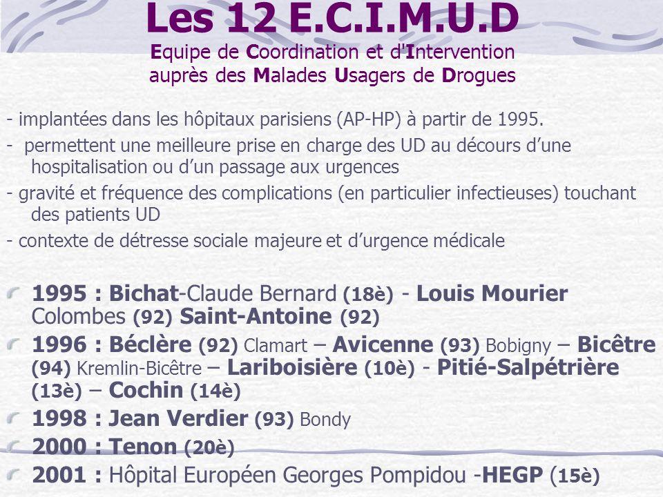 Les 12 E.C.I.M.U.D Equipe de Coordination et d Intervention auprès des Malades Usagers de Drogues