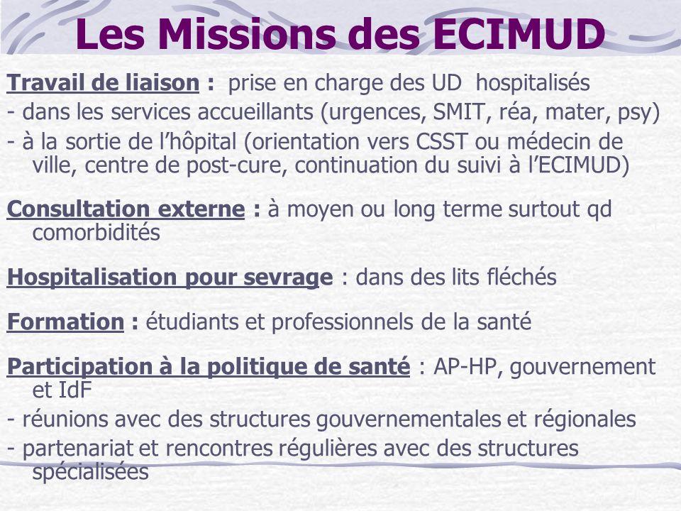Les Missions des ECIMUD