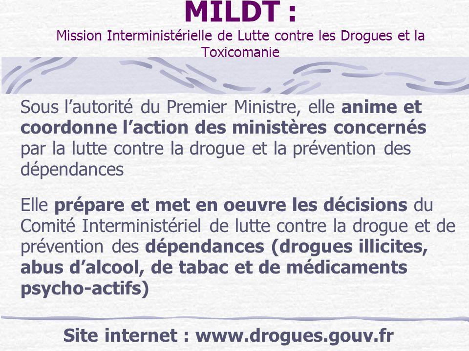 MILDT : Mission Interministérielle de Lutte contre les Drogues et la Toxicomanie