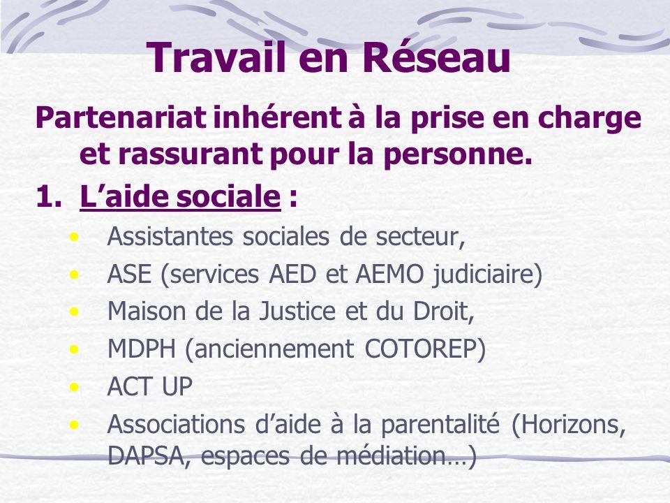 Travail en RéseauPartenariat inhérent à la prise en charge et rassurant pour la personne. L'aide sociale :