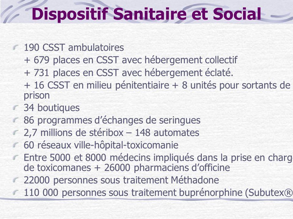 Dispositif Sanitaire et Social