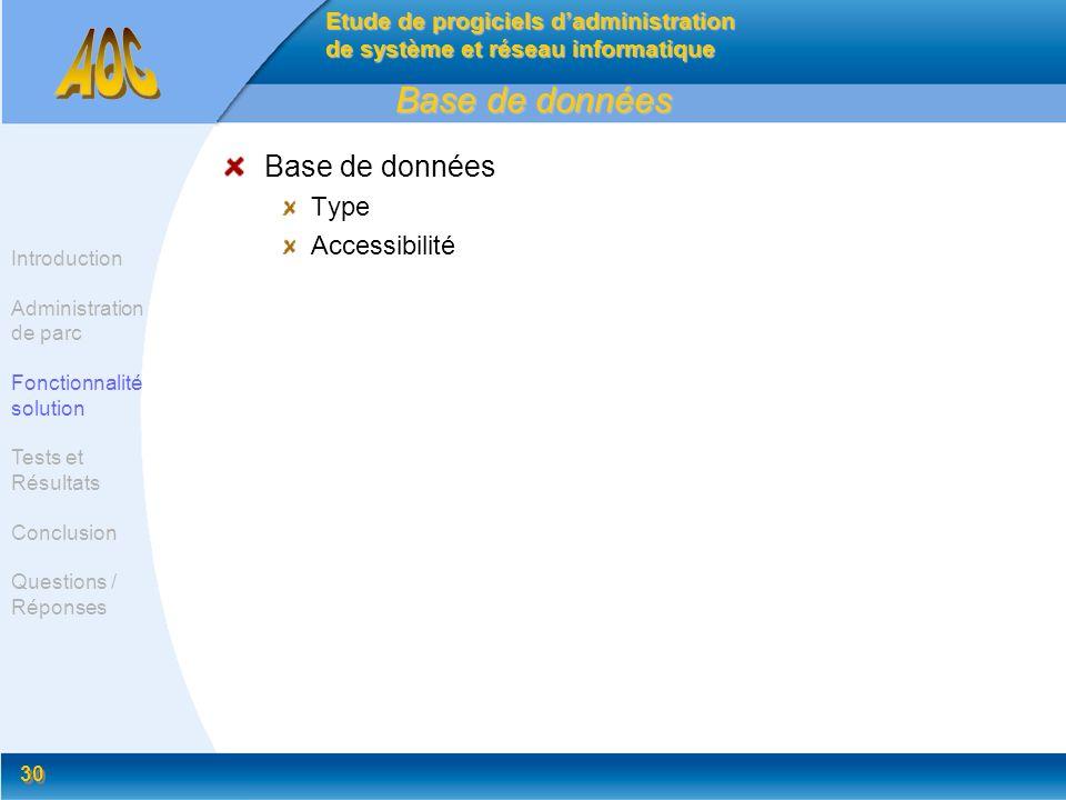 Base de données Base de données Type Accessibilité