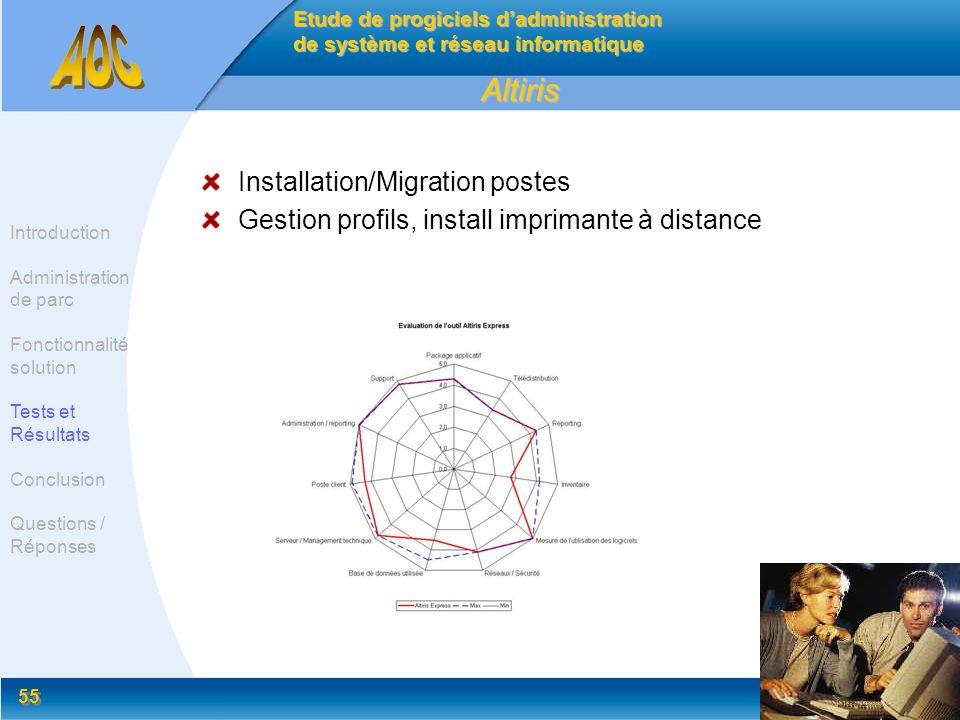 Altiris Installation/Migration postes