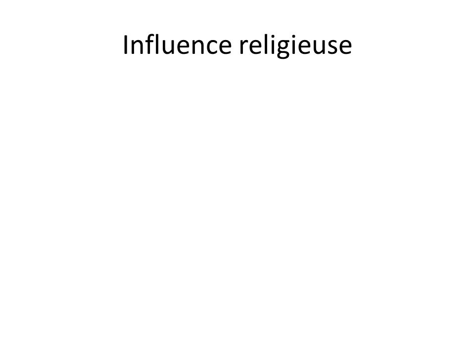 Influence religieuse