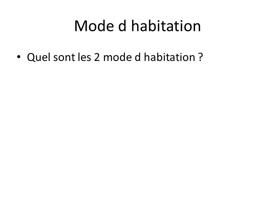 Mode d habitation Quel sont les 2 mode d habitation