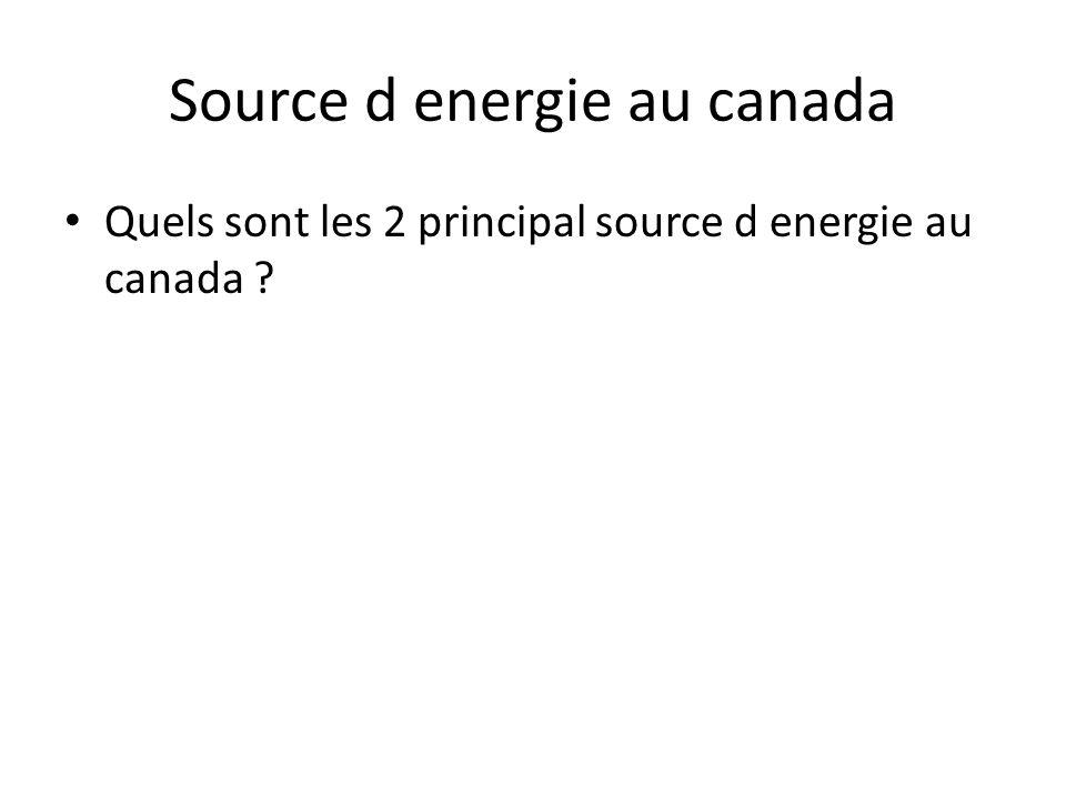 Source d energie au canada