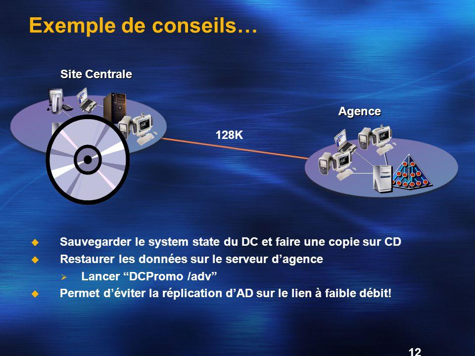 Exemple de conseils… Site Centrale Agence 128K