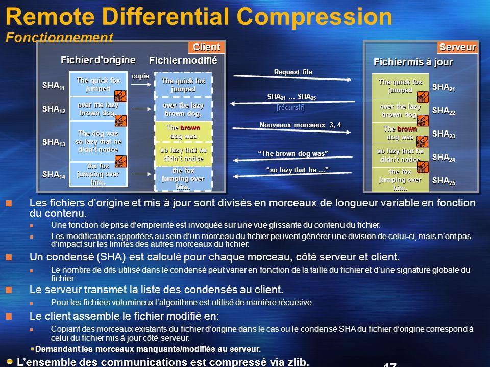 Remote Differential Compression Fonctionnement