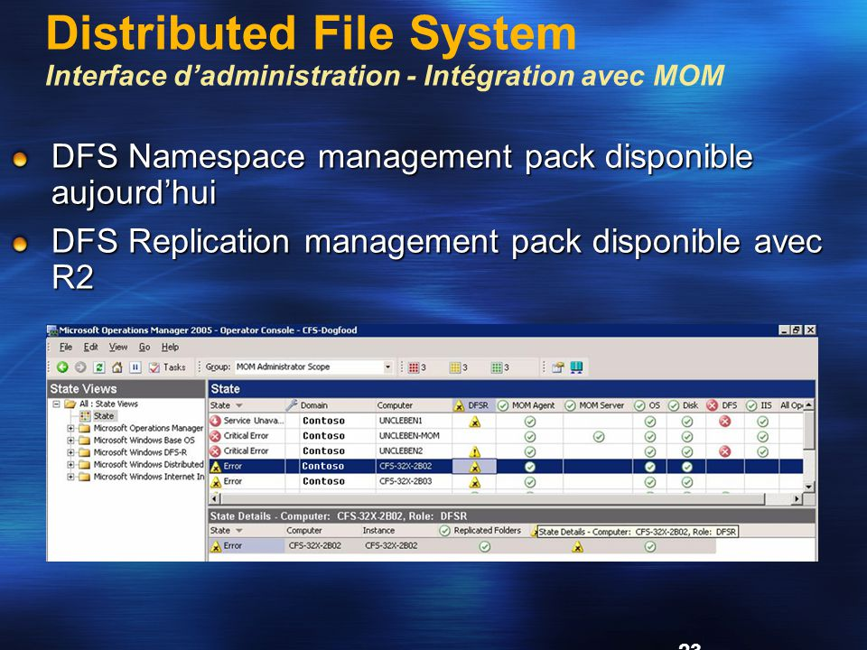Distributed File System Interface d'administration - Intégration avec MOM