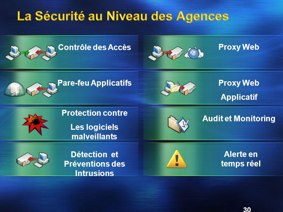 La Sécurité au Niveau des Agences