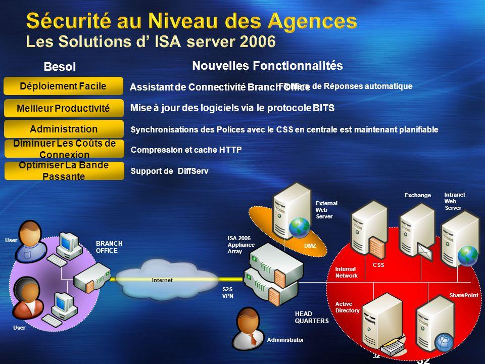 Sécurité au Niveau des Agences Les Solutions d' ISA server 2006