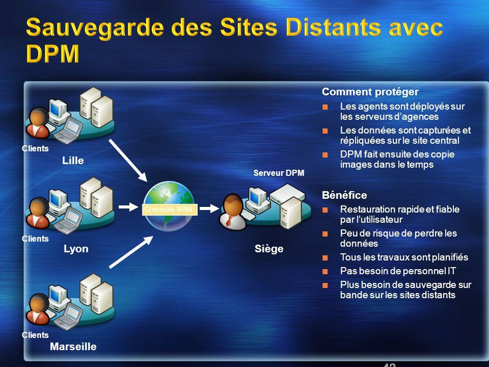 Sauvegarde des Sites Distants avec DPM
