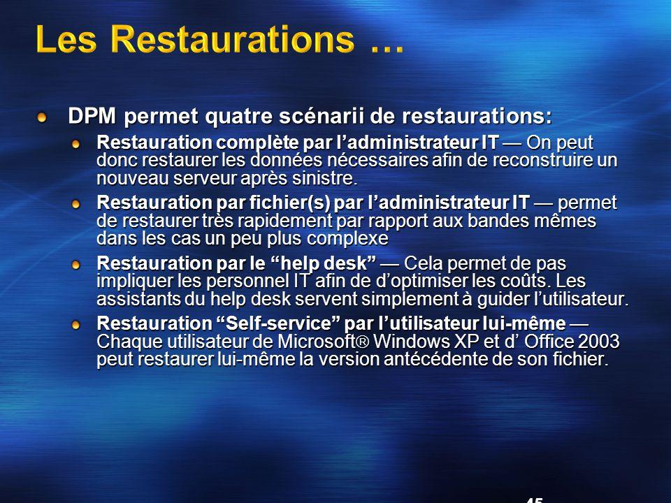 Les Restaurations … DPM permet quatre scénarii de restaurations:
