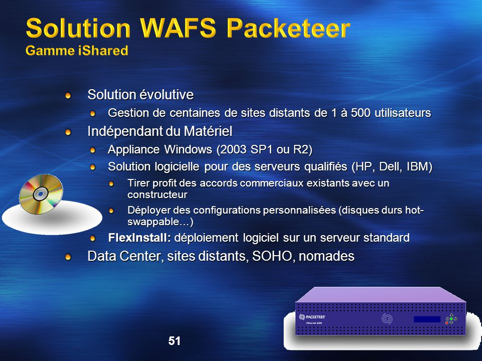 Solution WAFS Packeteer Gamme iShared