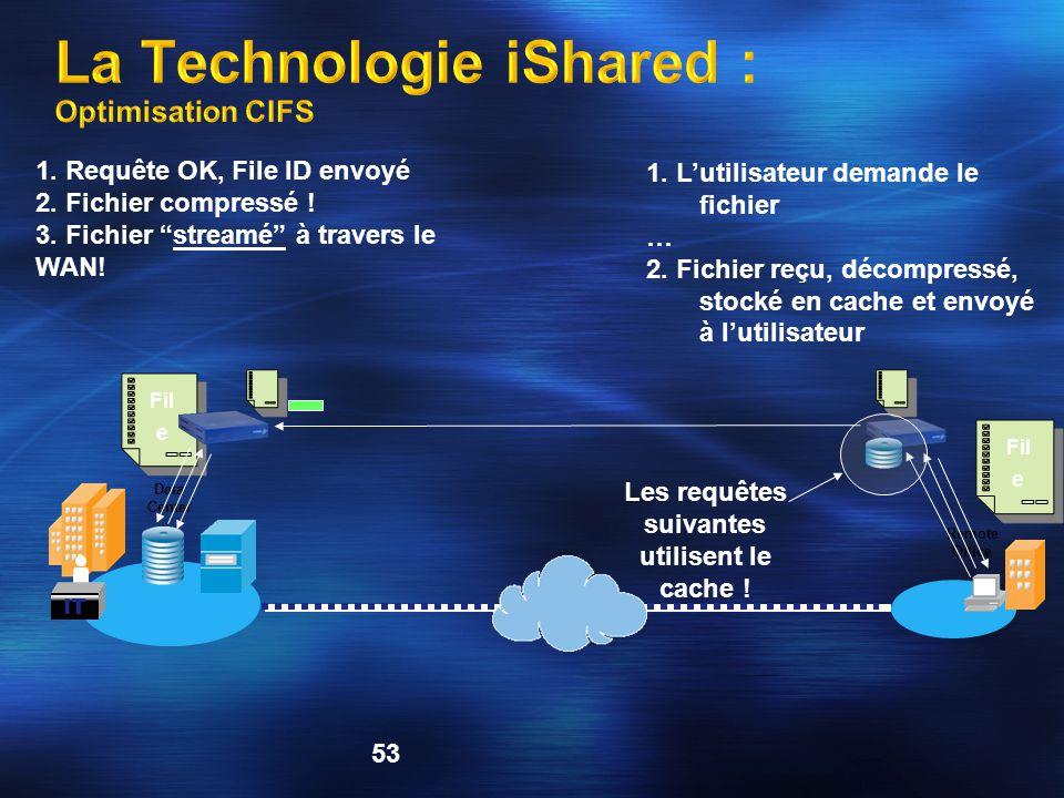 La Technologie iShared : Optimisation CIFS