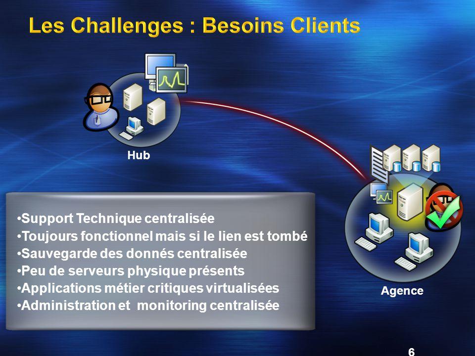 Les Challenges : Besoins Clients