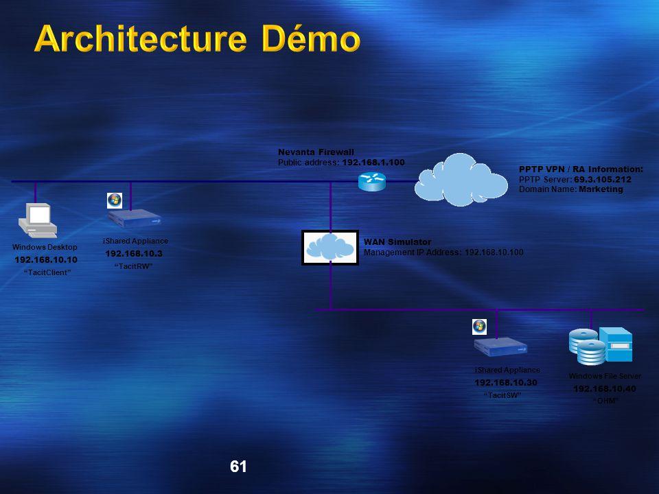 Architecture Démo Nevanta Firewall Public address: 192.168.1.100