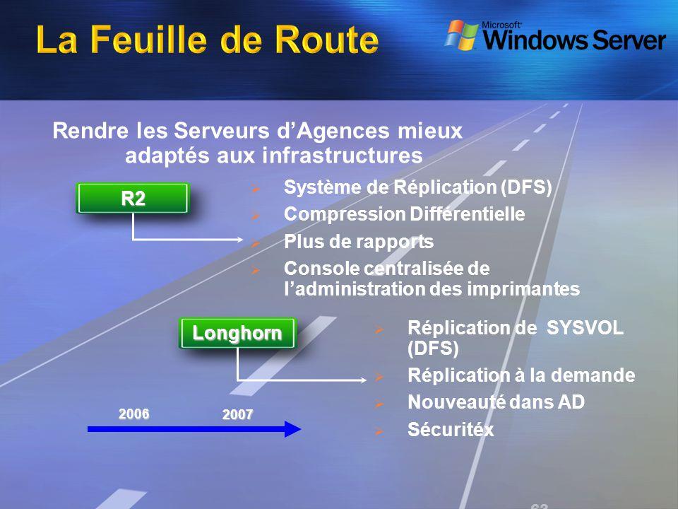 Rendre les Serveurs d'Agences mieux adaptés aux infrastructures