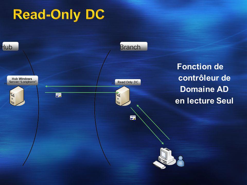 Read-Only DC Fonction de contrôleur de Domaine AD en lecture Seul