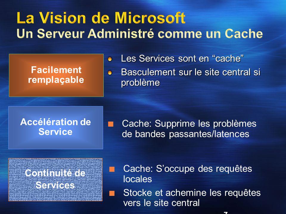 La Vision de Microsoft Un Serveur Administré comme un Cache