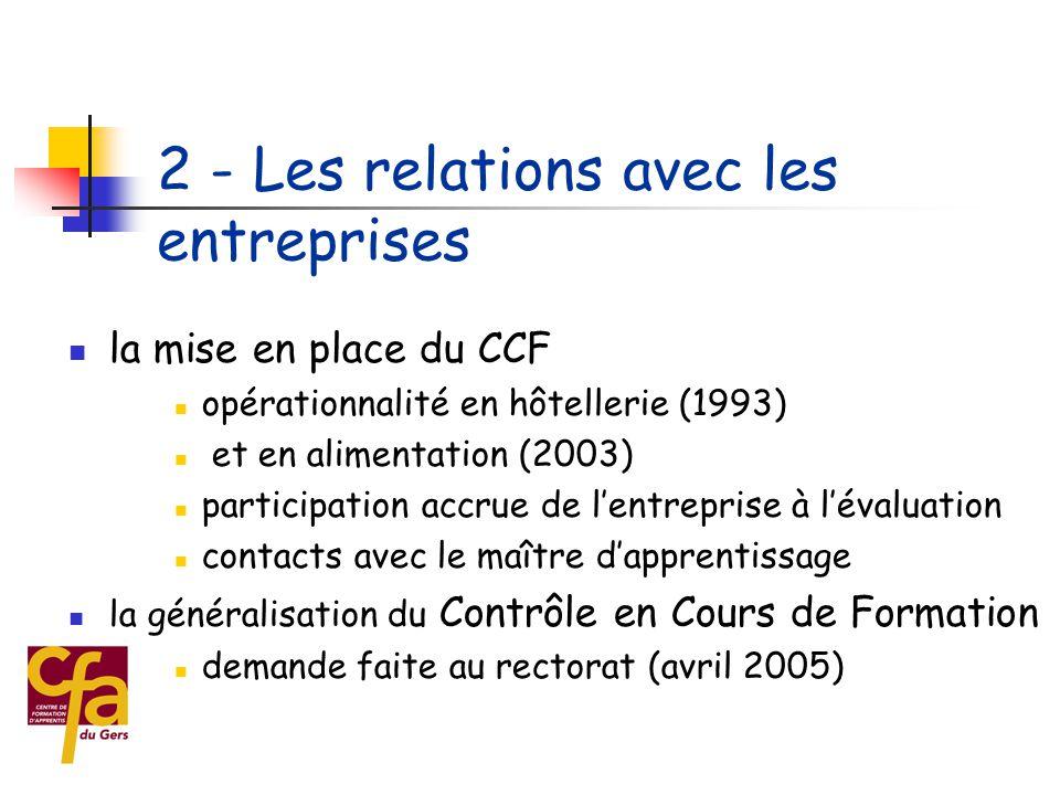 2 - Les relations avec les entreprises