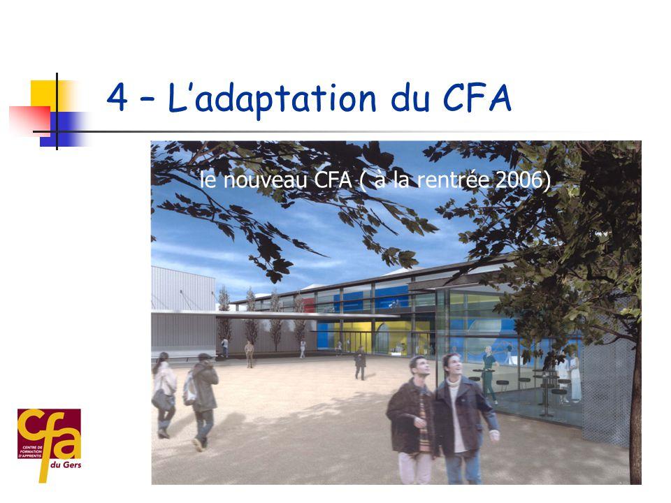 4 – L'adaptation du CFA le nouveau CFA ( à la rentrée 2006)