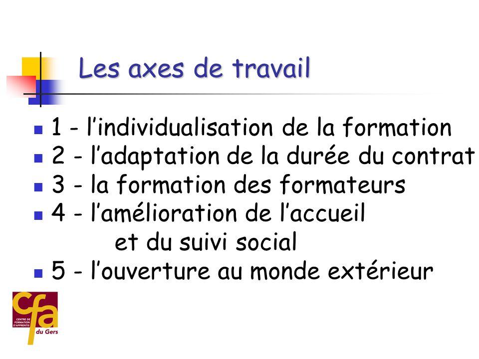 Les axes de travail 1 - l'individualisation de la formation
