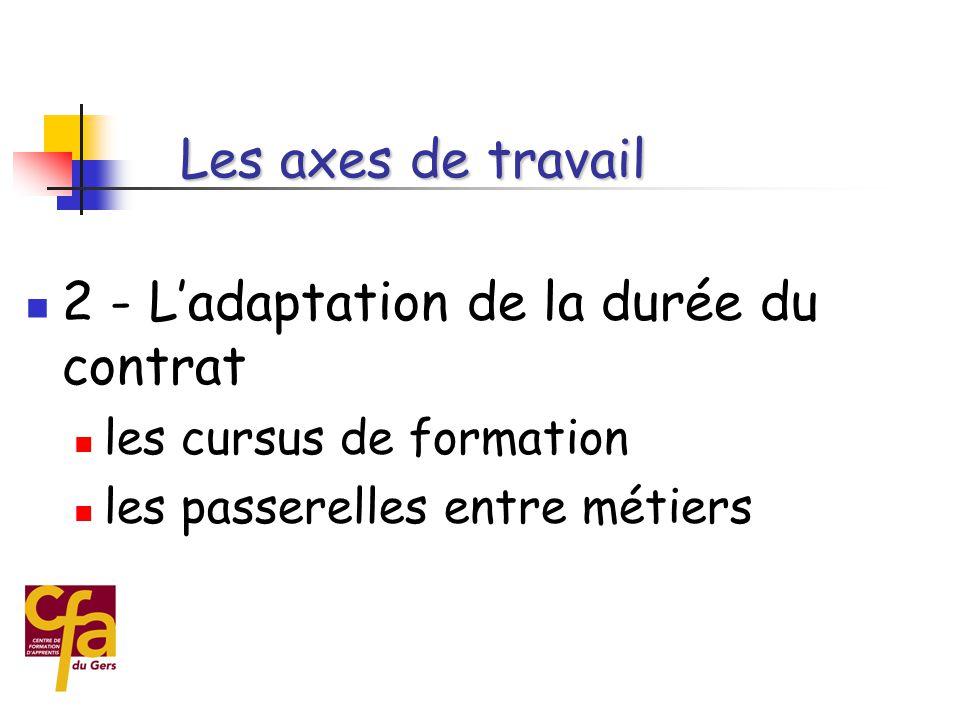 2 - L'adaptation de la durée du contrat