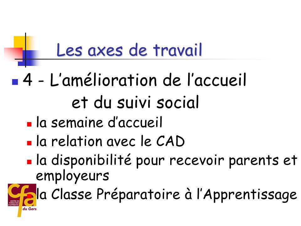 4 - L'amélioration de l'accueil et du suivi social