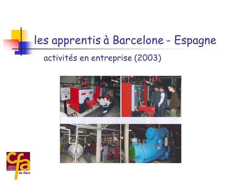 les apprentis à Barcelone - Espagne