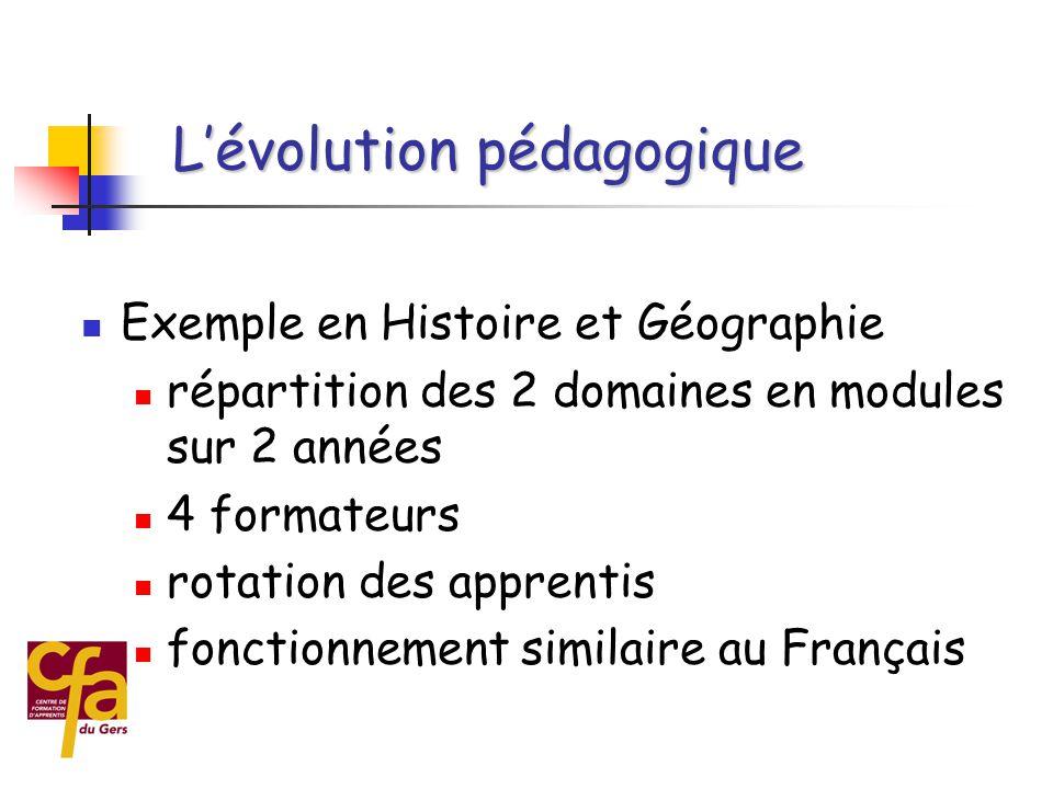 L'évolution pédagogique