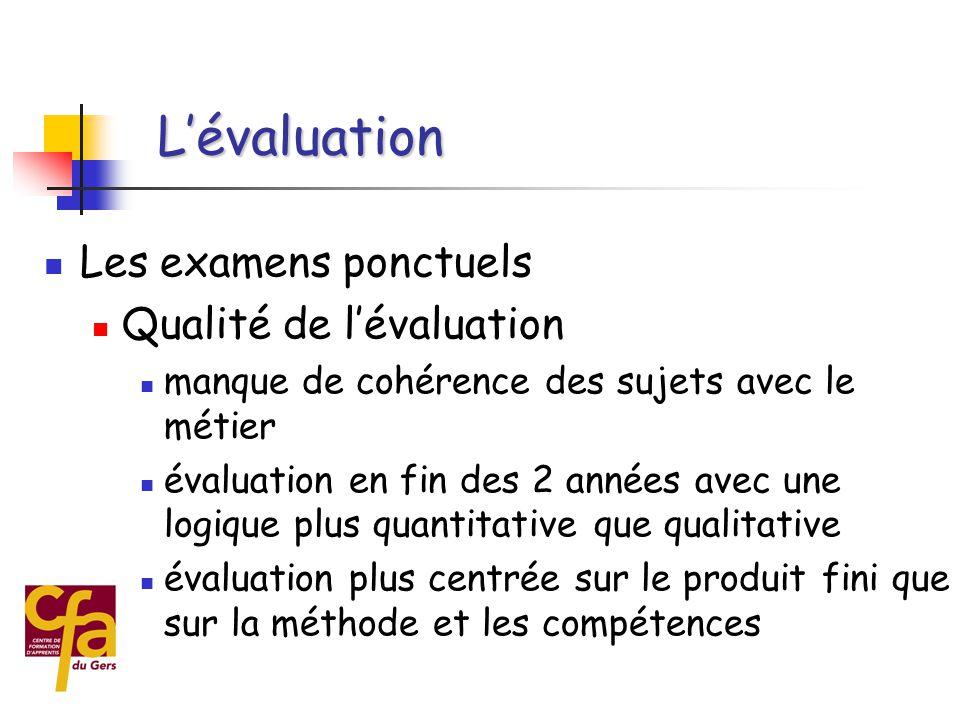 L'évaluation Les examens ponctuels Qualité de l'évaluation