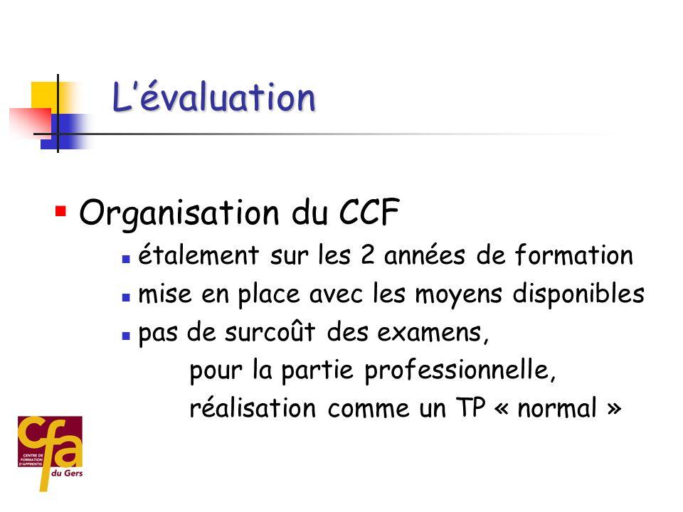L'évaluation Organisation du CCF