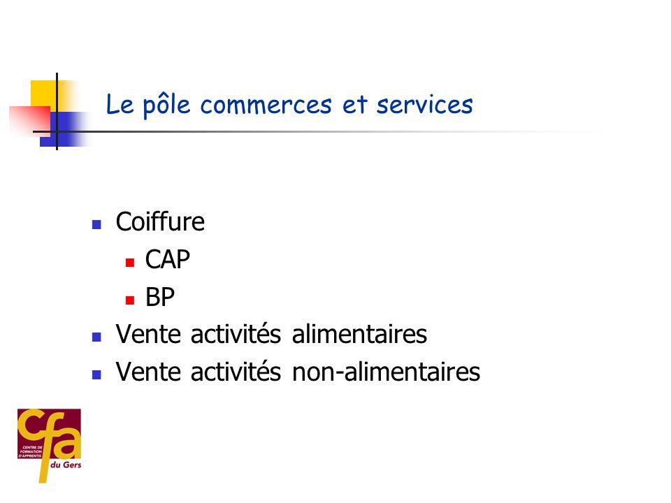 Le pôle commerces et services