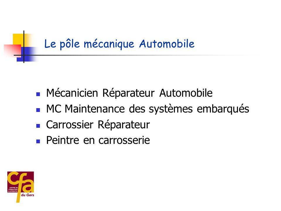 Le pôle mécanique Automobile