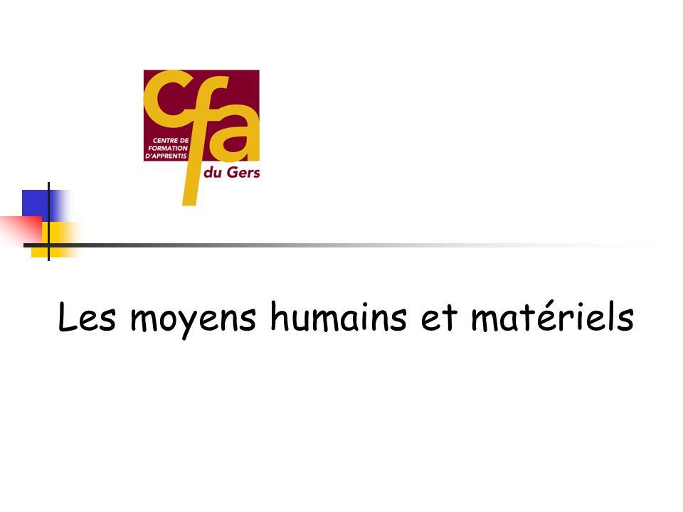 Les moyens humains et matériels