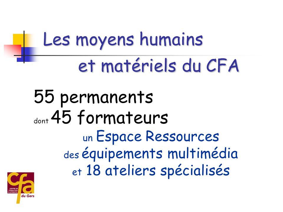 Les moyens humains et matériels du CFA