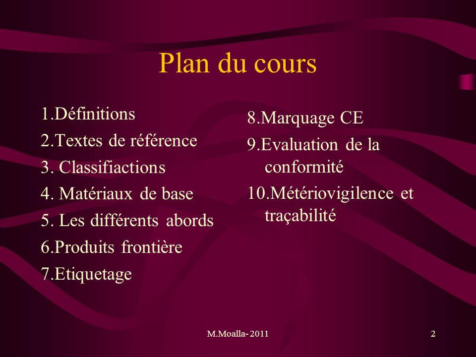 Plan du cours 1.Définitions 8.Marquage CE 2.Textes de référence