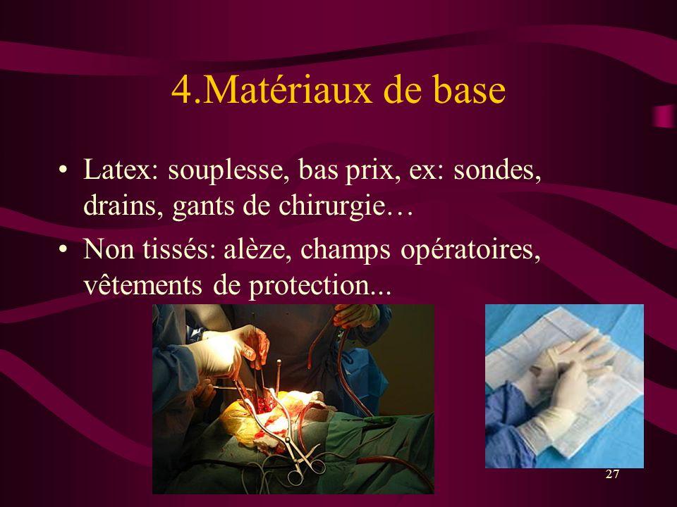 4.Matériaux de base Latex: souplesse, bas prix, ex: sondes, drains, gants de chirurgie…