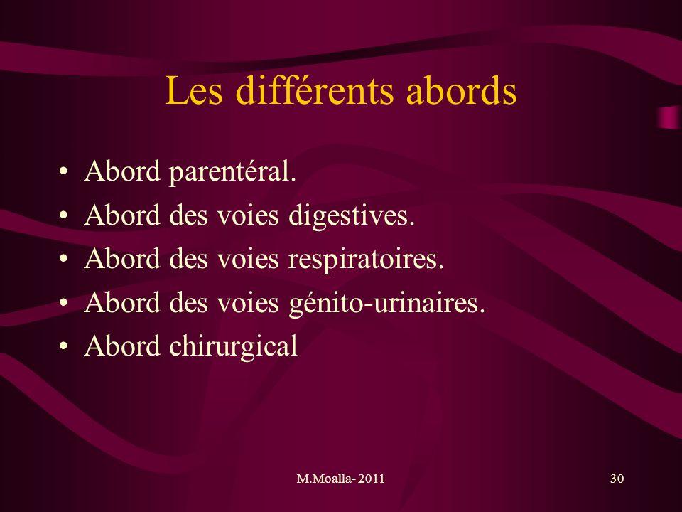 Les différents abords Abord parentéral. Abord des voies digestives.