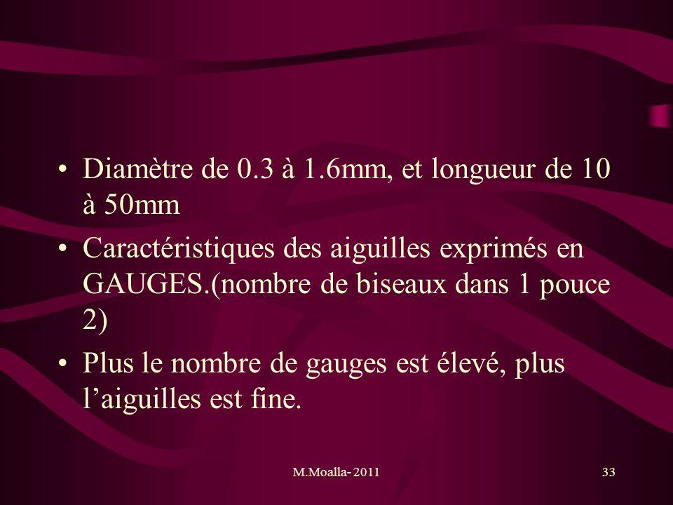 Diamètre de 0.3 à 1.6mm, et longueur de 10 à 50mm