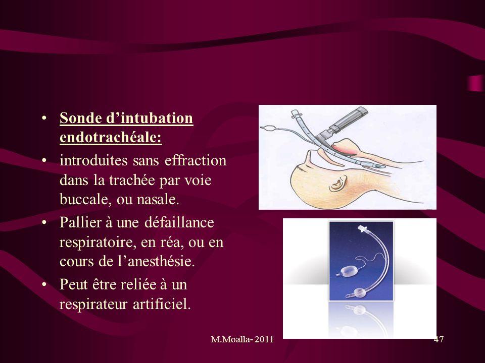 Sonde d'intubation endotrachéale:
