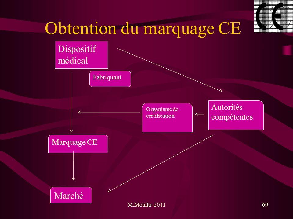 Obtention du marquage CE