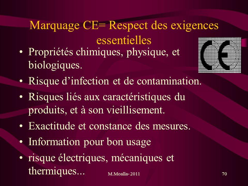 Marquage CE= Respect des exigences essentielles