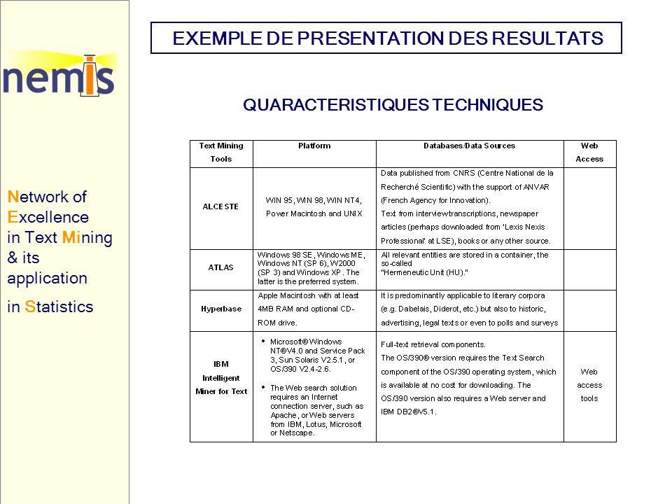 EXEMPLE DE PRESENTATION DES RESULTATS