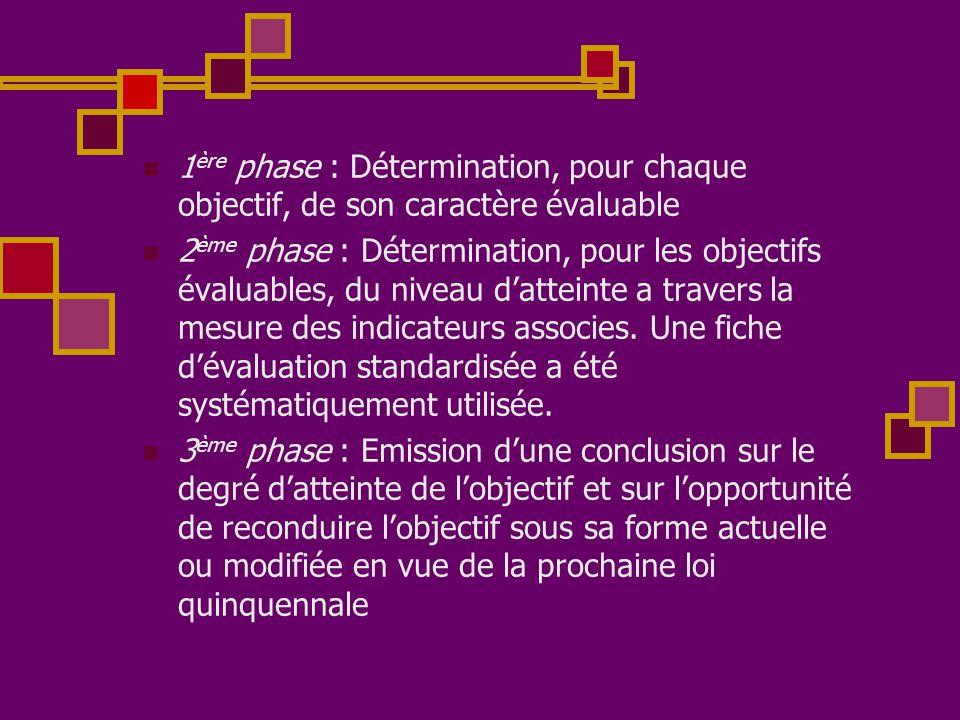 1ère phase : Détermination, pour chaque objectif, de son caractère évaluable