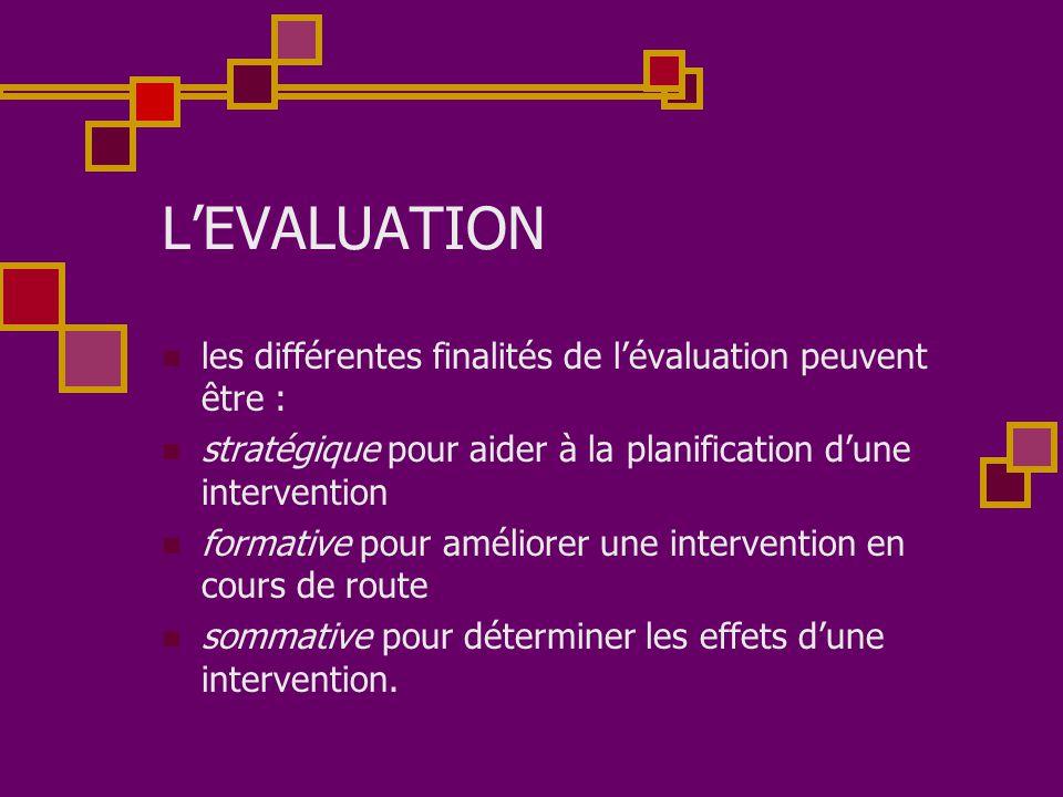 L'EVALUATION les différentes finalités de l'évaluation peuvent être :